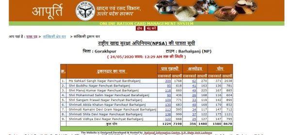 uttar pradesh ration card, check ration card list up, up rashan card list, uprationcard, up ration card new list, ration card new list, bpl ration card list up, rachan card, fcs.up.nic,