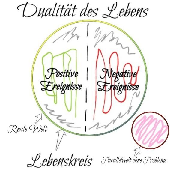 Positives Denken Lernen - Welt ohne Probleme