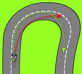 decreasing-radius-corner-graphic