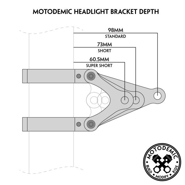 Motodemic Headlight Bracket Depth