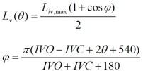 valve lift function