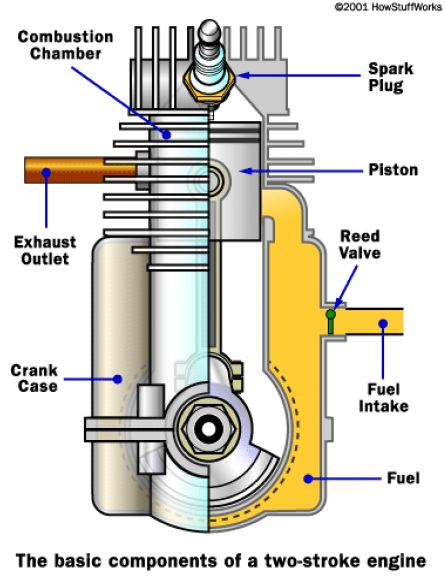 basic 2stroke engine