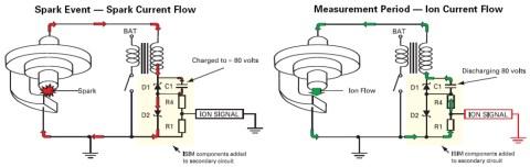 basic ion sensor