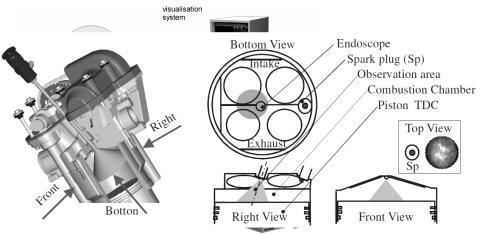 sistem visualisasi2