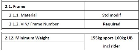 frame n minimum weight