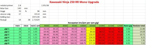 topspeed ninja250 SL upgrade2