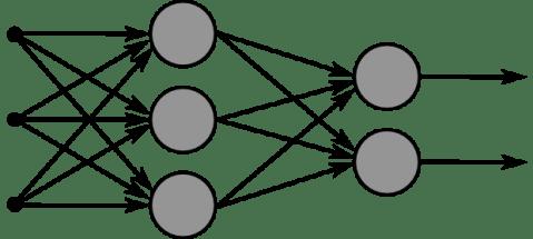 MultiLayerNeuralNetwork