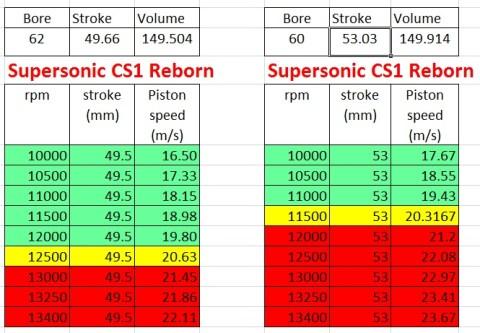 bocoran cs1 reborn stroke up