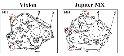 engine mounting vixion dan mx