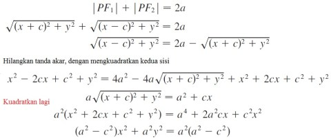 10.02 ellips equation