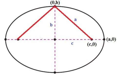 10.02 ellips3