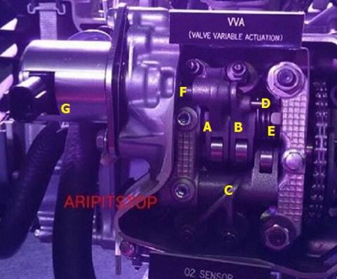 VVA Nmax150 system