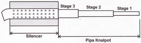 3stage pipe header