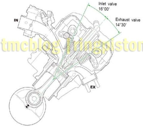 valve in-exh angle