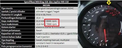 karakter rpm mxking