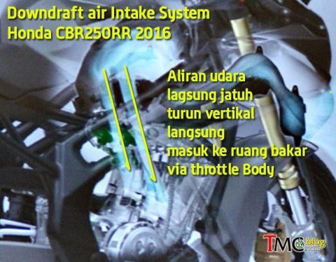 cbr250rr intake system2