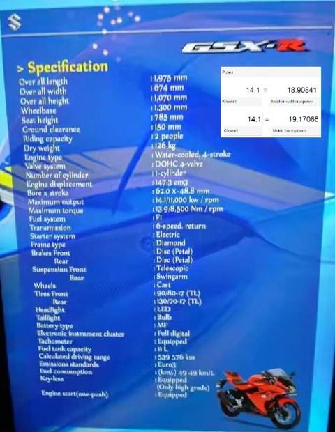 gsx-r150-sepcification