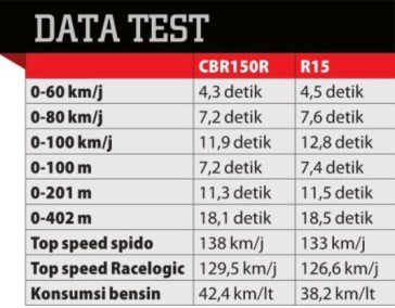 data-test-otomotif