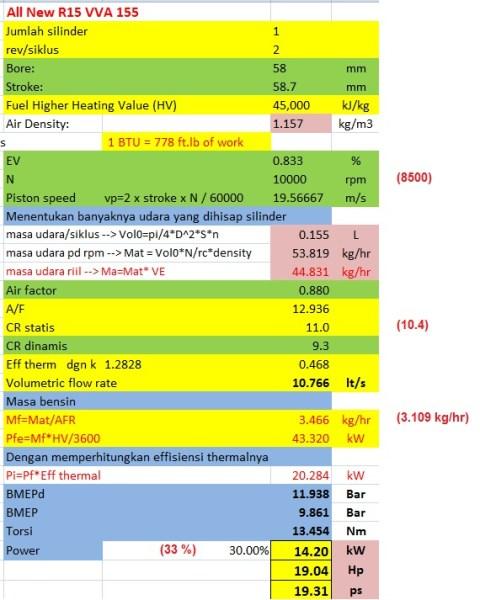 performa-r15-vva-155-cc