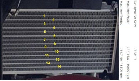 r15-radiator-size