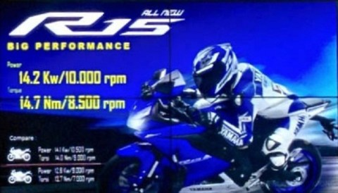 all new r15 performance