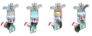 FOUR STROKE ENGINE DIAGRAM - ILLUSTRATION