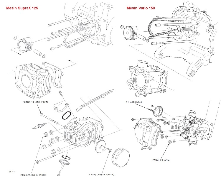 engine honda suprax125 and vario150-motogokil