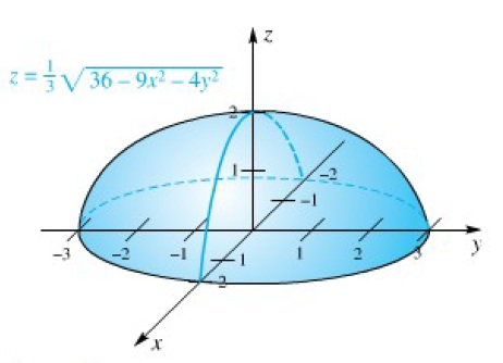 exp 2 solv fig