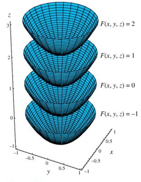 exp 4 solve2 fig
