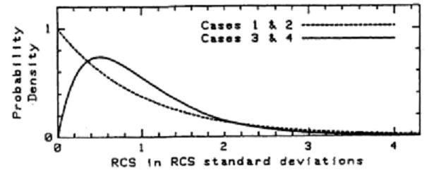 fig 4-10 prob dens