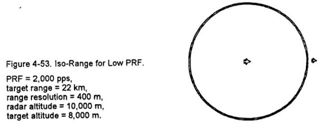 fig 4-53 iso low range