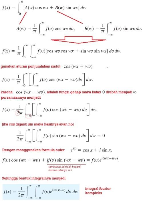 integral fourier kompleks