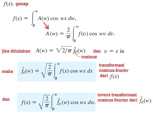 transf cos fourier