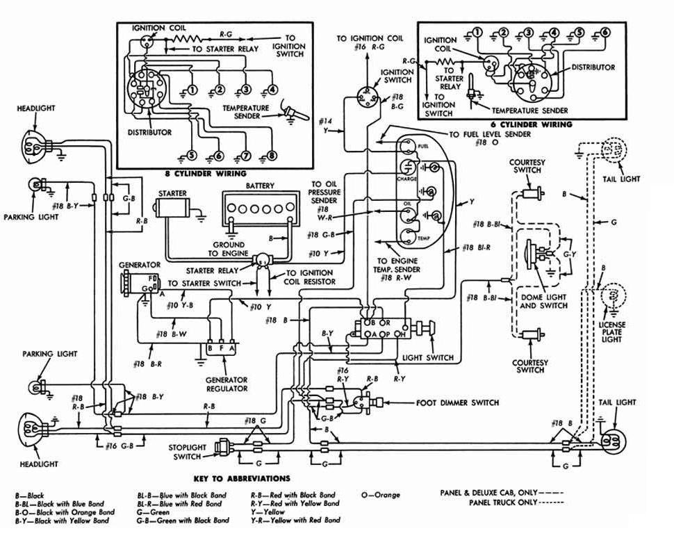 1965 ford f100 dash wiring diagram eFibLzu?resize=665%2C540&ssl=1 1970 ford mustang ignition switch wiring diagram wiring diagram,Wiring Diagram For 1965 Ford F100