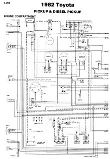 1982 toyota pickup wiring diagram tOHWxpt?resize=221%2C320 1984 toyota pickup wiring diagram manual wiring diagram 1984 toyota pickup wiring diagram at reclaimingppi.co