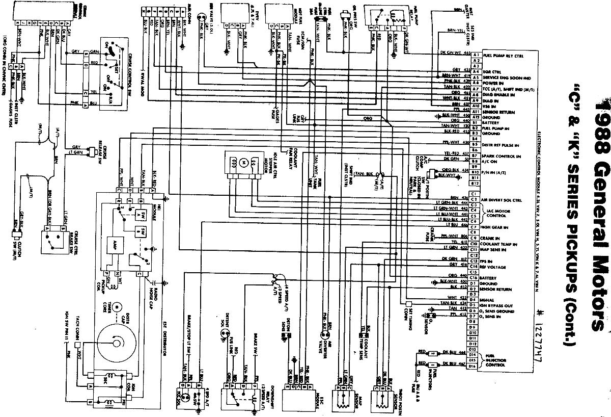 Diagrams#10001280: 1985 Chevy Truck Wiring Diagram