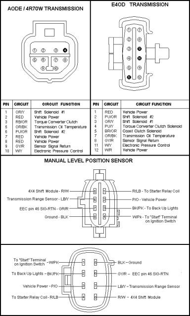 ford e4od diagram wiring diagram schematics ford egr diagram ford e4od  diagram