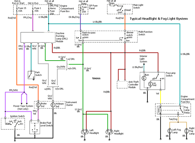 1994 ford mustang headlight wiring diagram FhMeiNP?resize\\\\\\\\\\\\\\\\\\\\\\\\\\\\\\\\\\\\\\\\\\\\\\\\\\\\\\\\\\\\\\\=640%2C470 triumph t120 wiring diagram triumph bonneville wiring diagram 1971 triumph tr6 wiring diagram at bayanpartner.co