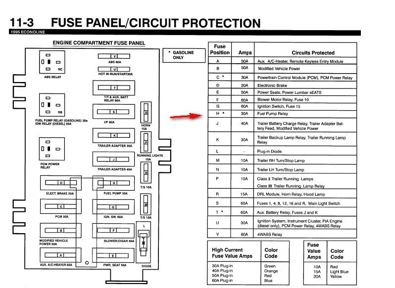 1994 Ford E350 Radio Wiring Diagram - Wiring Diagram