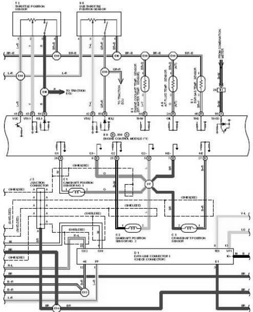 1995 toyota corolla wiring  wiring diagram electroncode