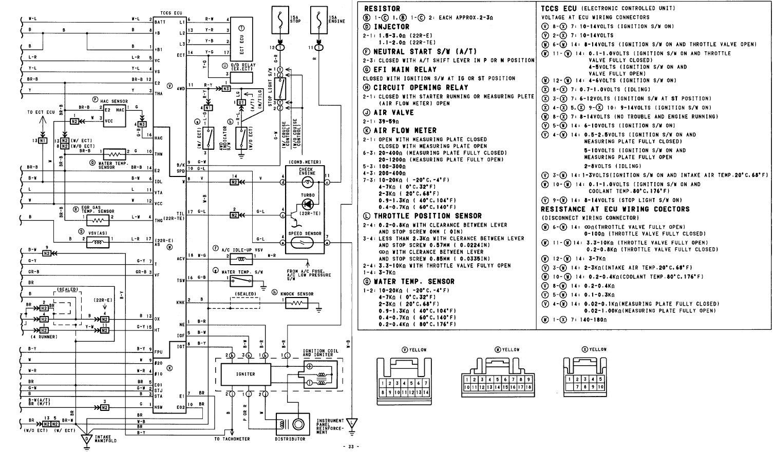 Toyotum Celica Wiring Diagram