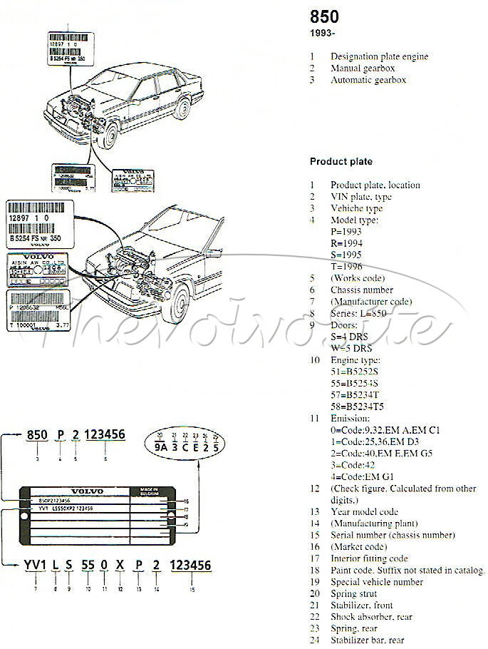 1997 volvo 850 relay diagram dWLdHSO 95 volvo 940 radio wiring diagram volvo s70 wiring diagram, volvo volvo 940 cooling system diagram at fashall.co