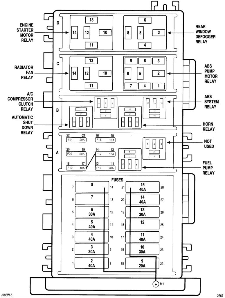 Jeep jk fuse box map layout diagram jeepforum 2 2015 jeep wrangler fuse box diagram