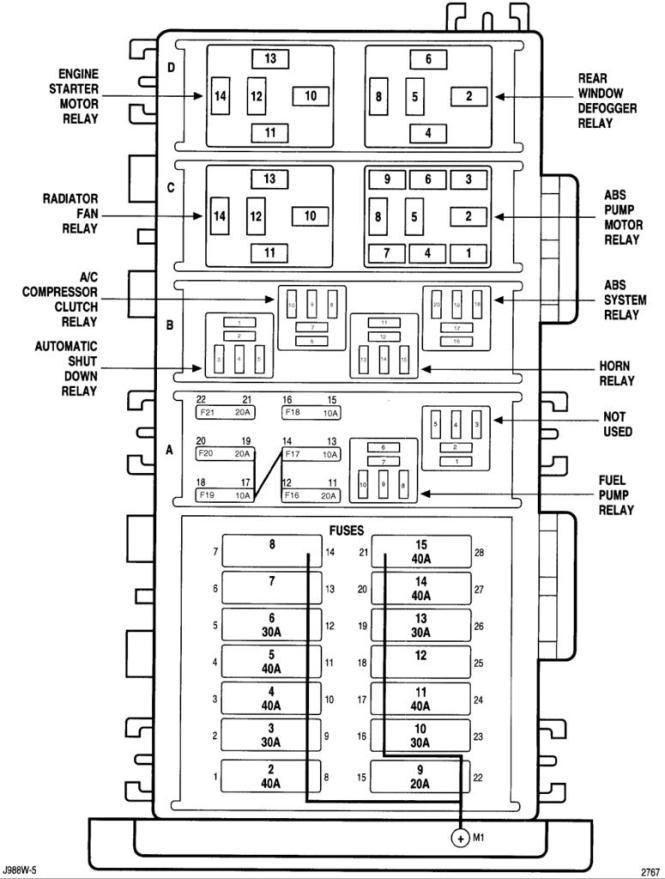 1998 Jeep Wrangler Headlight Wiring Diagram Wiring Diagram – Jeep Yj Headlight Wiring Diagram