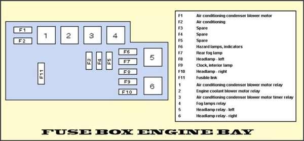 2001 subaru fuse box  description wiring diagrams memory
