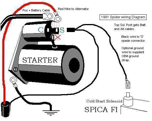 Ford Starter Solenoid Wiring Diagram | hobbiesxstyle | Ford F650 Starter Solenoid Wiring Diagram |  | hobbiesxstyle