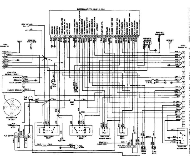 wiring diagram for 1989 jeep wrangler wiring discover your 1989 jeep wrangler wiring 1989 auto wiring diagram schematic
