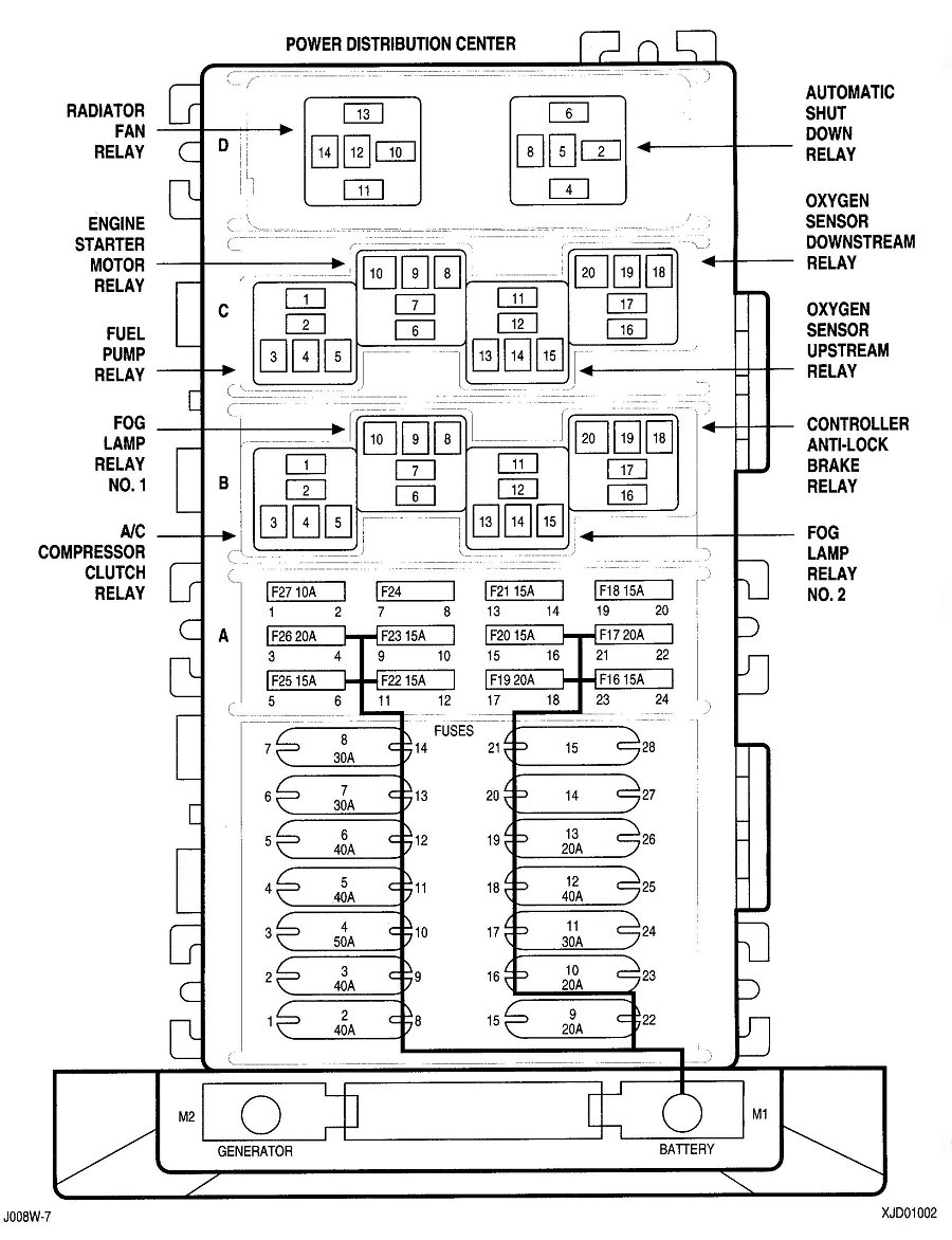 diagrams 963948 jeep cherokee fuse panel diagram 2001 jeep 1998 jeep grand cherokee fuse box diagram at 2000 Jeep Cherokee Sport Fuse Box Diagram