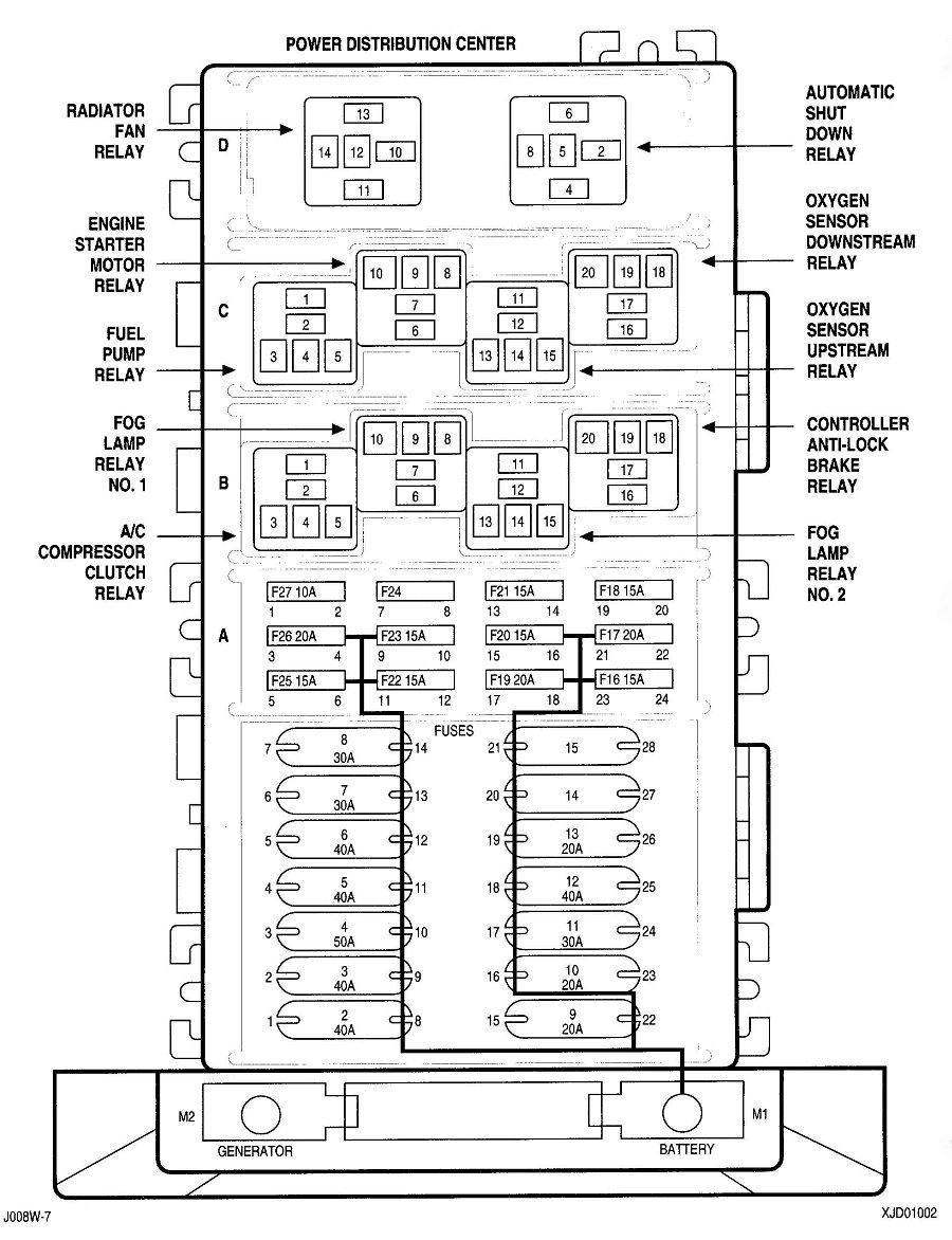 2000 jeep cherokee fuse box diagram BpuhRDJ?resize=618%2C805 diagrams 963948 jeep cherokee fuse panel diagram 2001 jeep 1998 jeep cherokee sport fuse panel diagram at creativeand.co