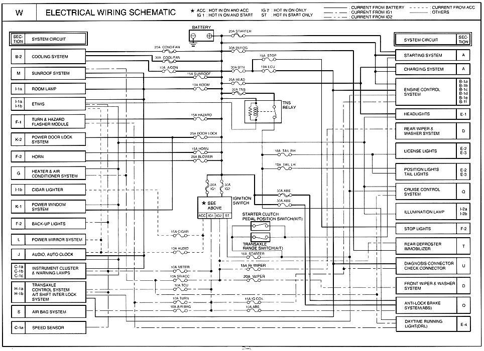 Stereo Wiring Diagram 2000 Kia Sephia - Example Electrical Wiring ...